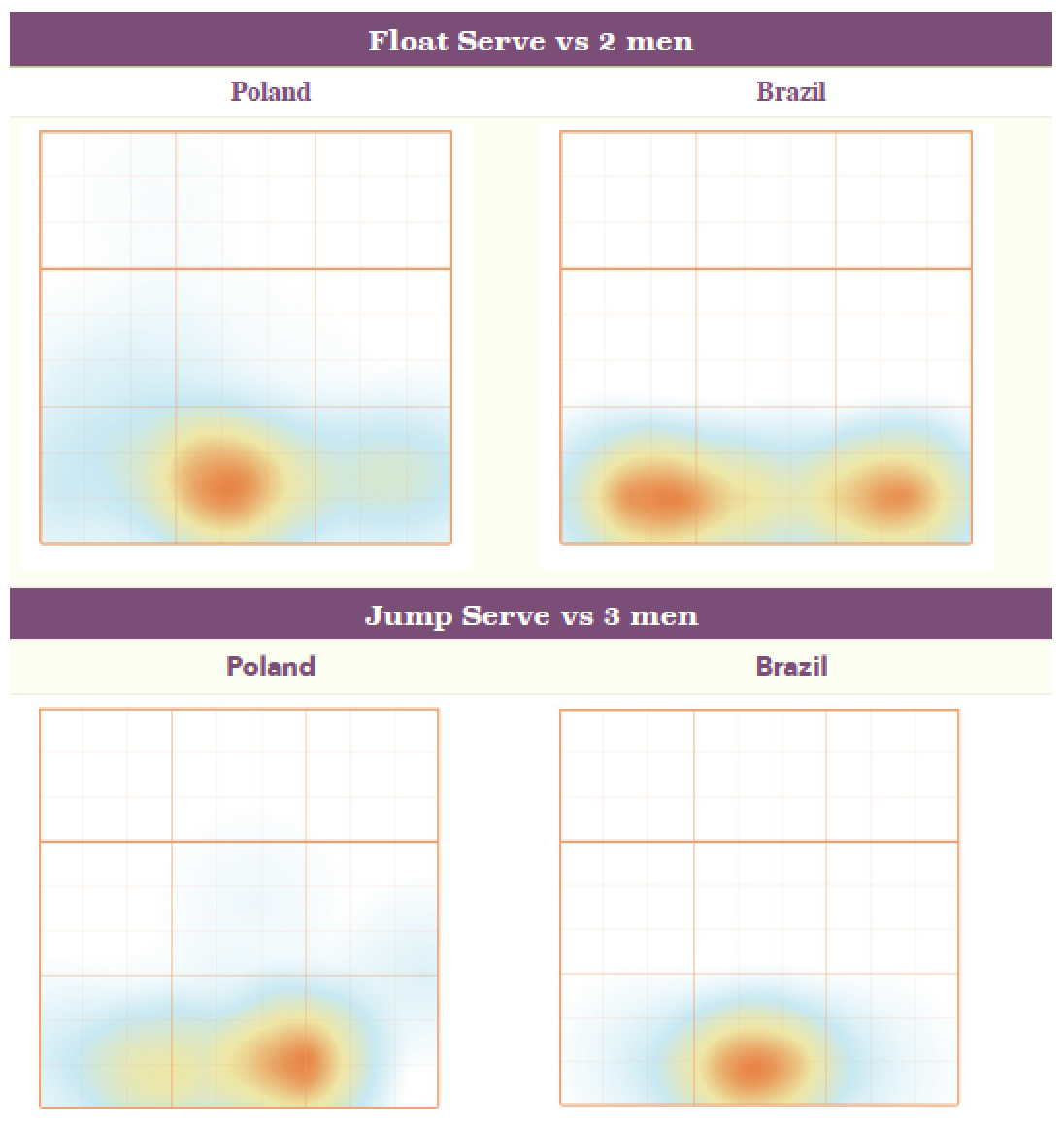 Serving heat maps
