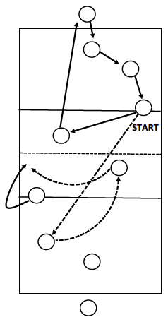 Drill to 15