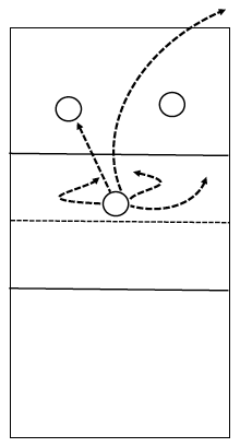 Pit drill