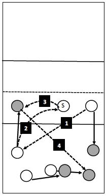 Four Square Pepper Diagram