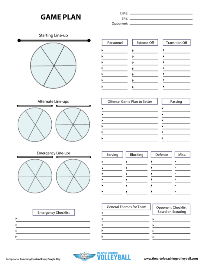 Game Plan Worksheet The Art Of Coaching Volleyball - Game plan template