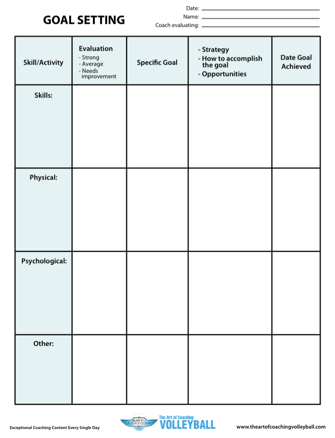Goal setting worksheet – Volleyball Worksheets