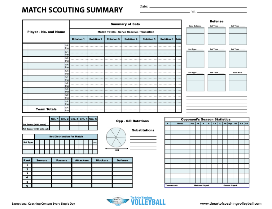 match scouting summary worksheet. Black Bedroom Furniture Sets. Home Design Ideas