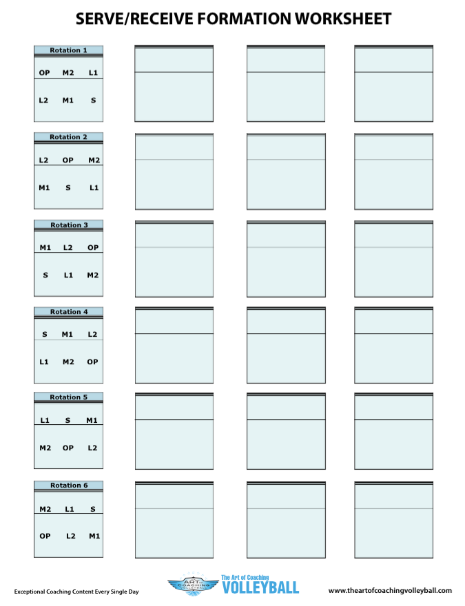 It is a graphic of Exceptional Volleyball Rotation Sheet Printable