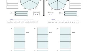 coaching templates. Black Bedroom Furniture Sets. Home Design Ideas