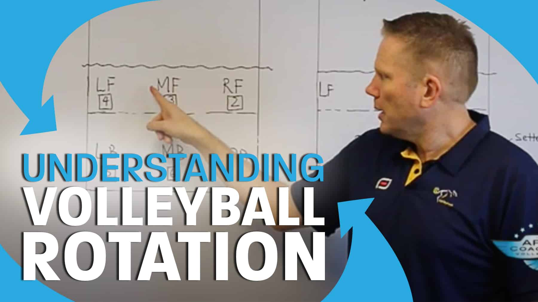 Volleyball rotation: The basics