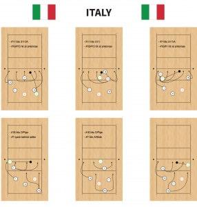Rio_USA-v-Italy