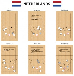 Netherlands_Serve_Receive