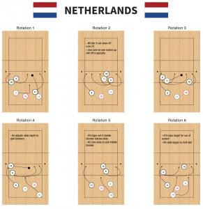 Netherlands_Serve_Receive