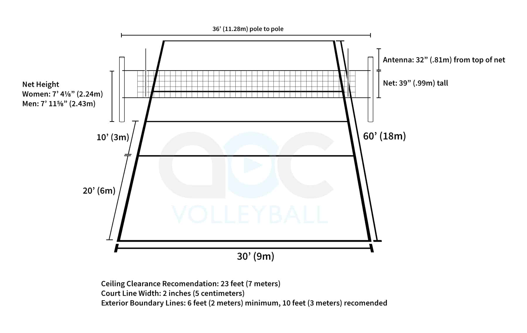Indoor volleyball court dimensions and measurements