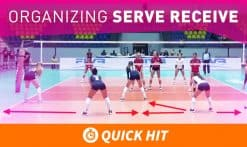 Passers organize their serve receive based on their strengths, and arrows on the court demonstrate how much court each player should take up
